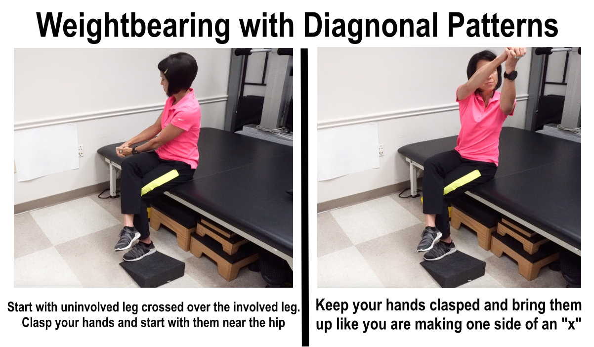 weightbearing exercise with diagonal pattern
