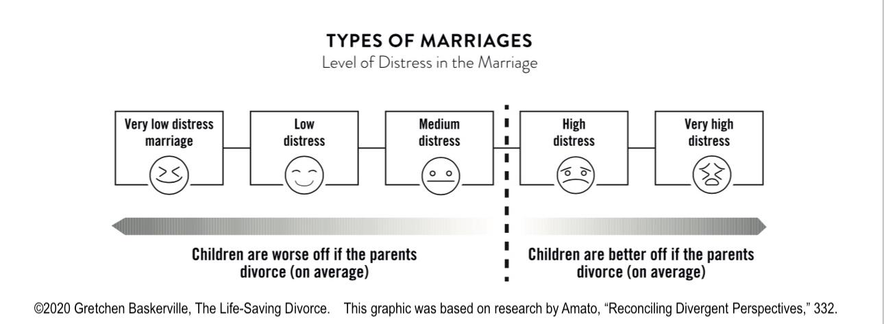 modified amato graph