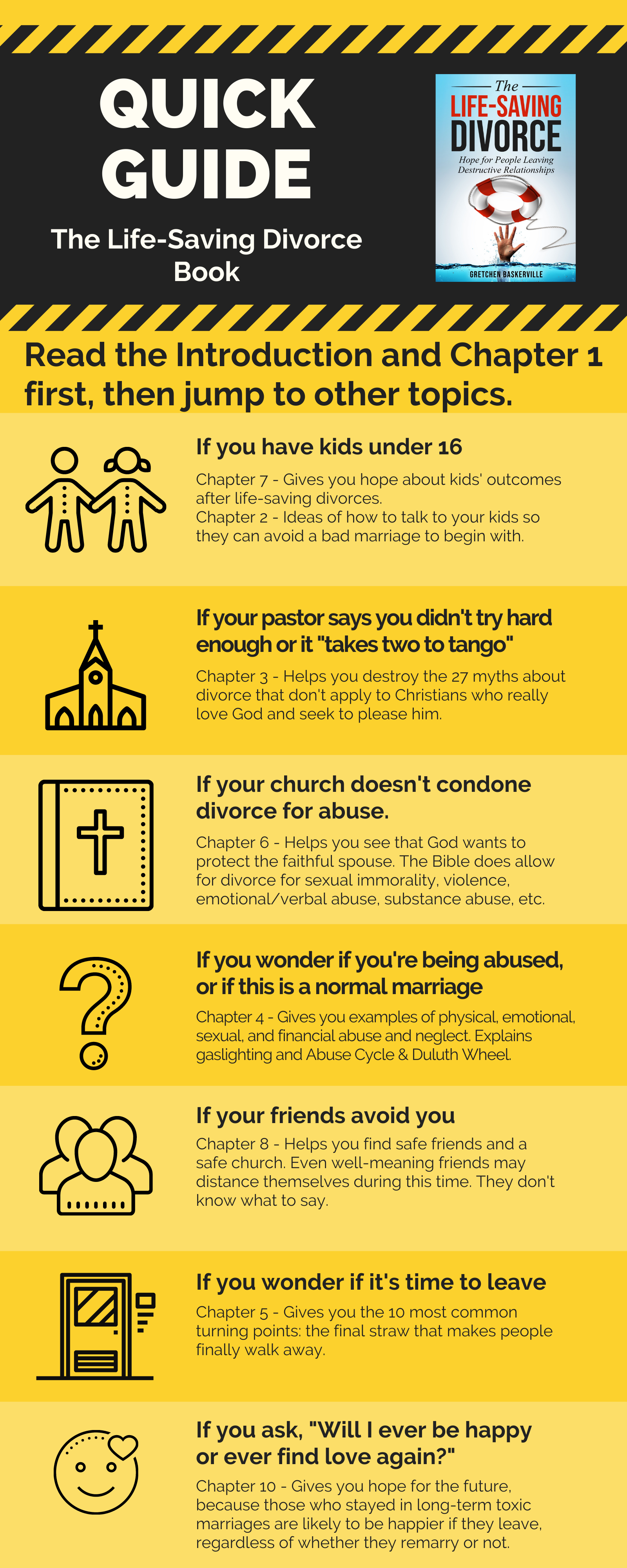 Life-Saving Divorce: Popular Chapters Quick Guide Infographic