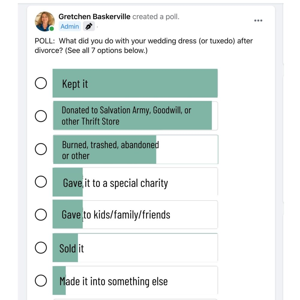 Results of the Wedding Dress / Tuxedo after divorce poll. An informal polls done in the Life-Saving Divorce Facebook group. The question was: What did you do with your wedding dress (or tuxedo) after the divorce?