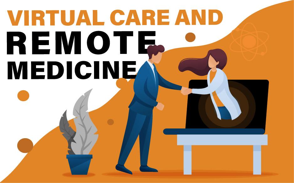 Virtual Healthcare and Remote Medicine