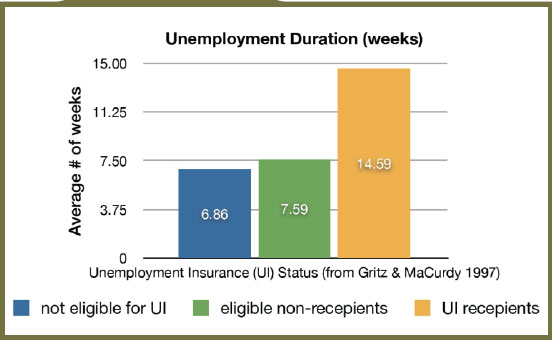 Unemployment Insurance Fact Sheet