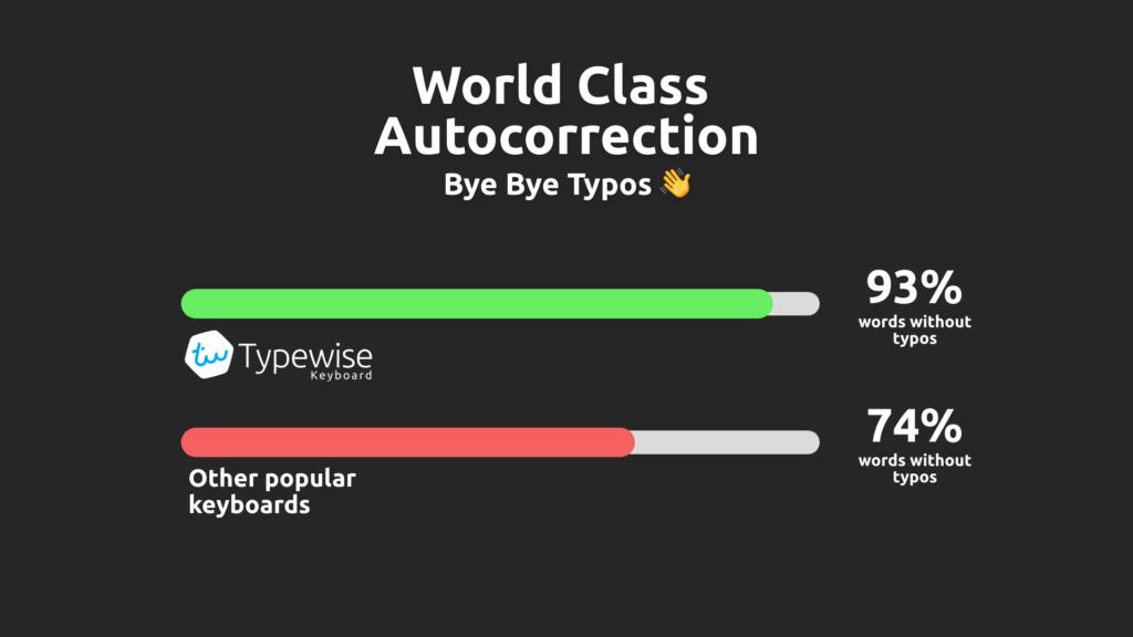 Typewise 3.0 Autocorrect