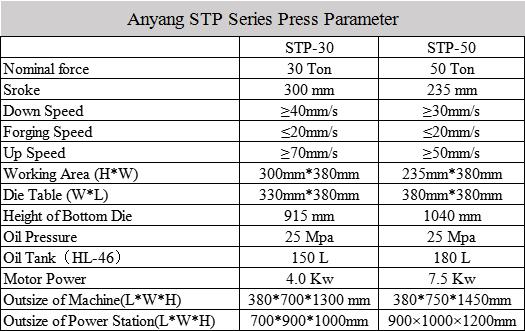 Anyang Hydraulic Press Parameter