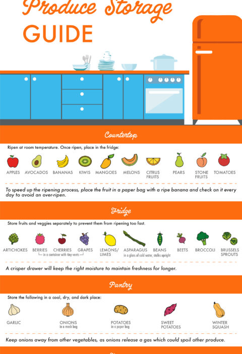 How to Store Produce Pinterest-01