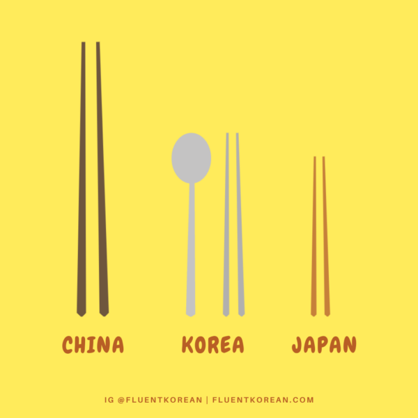Chopstick lengths