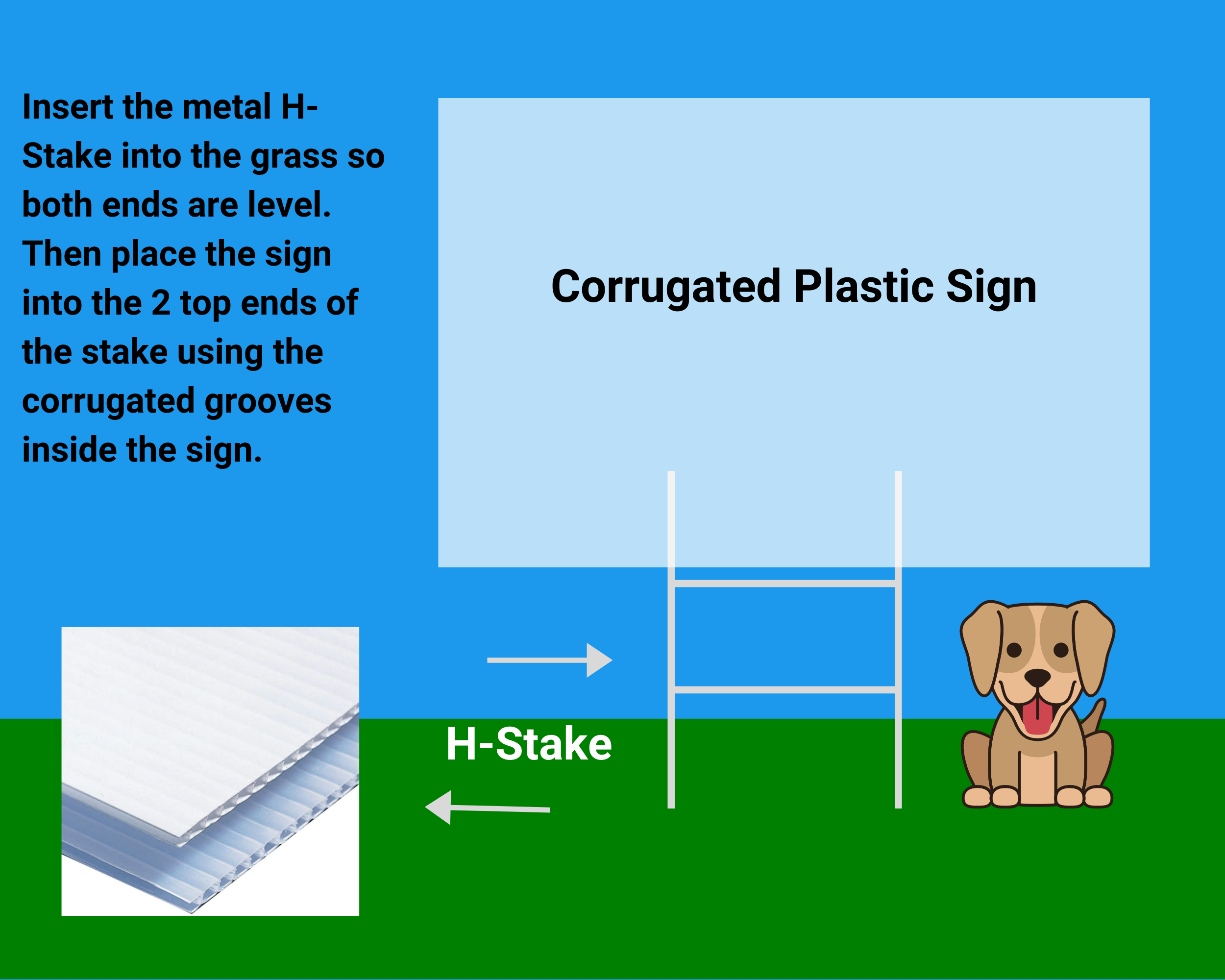 Yard Sign Placement Instructions