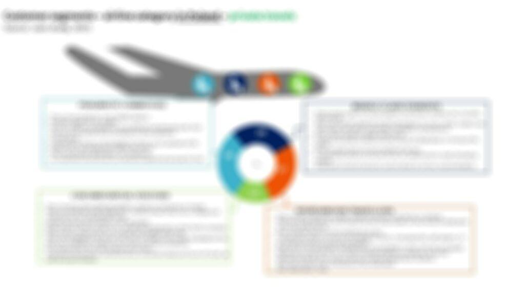 LOT Customer Experience Case Studies