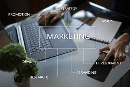 Product and business marketing strategy