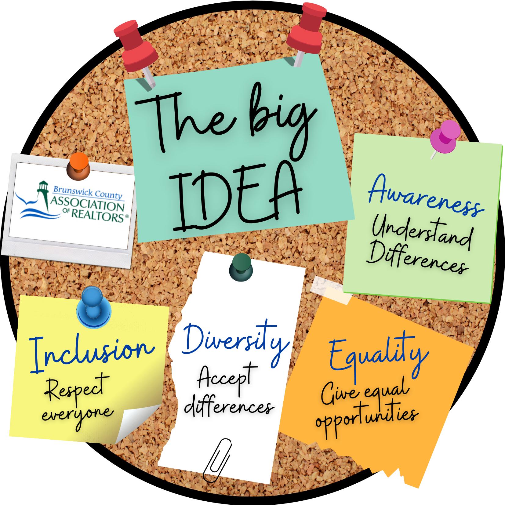 The big IDEA logo