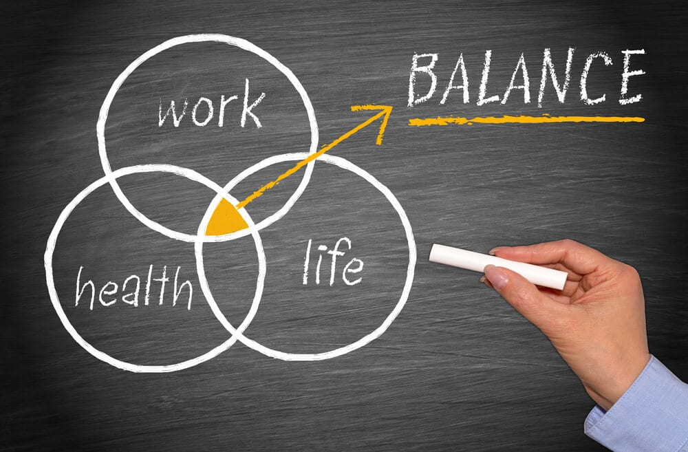 Health and Work Performance