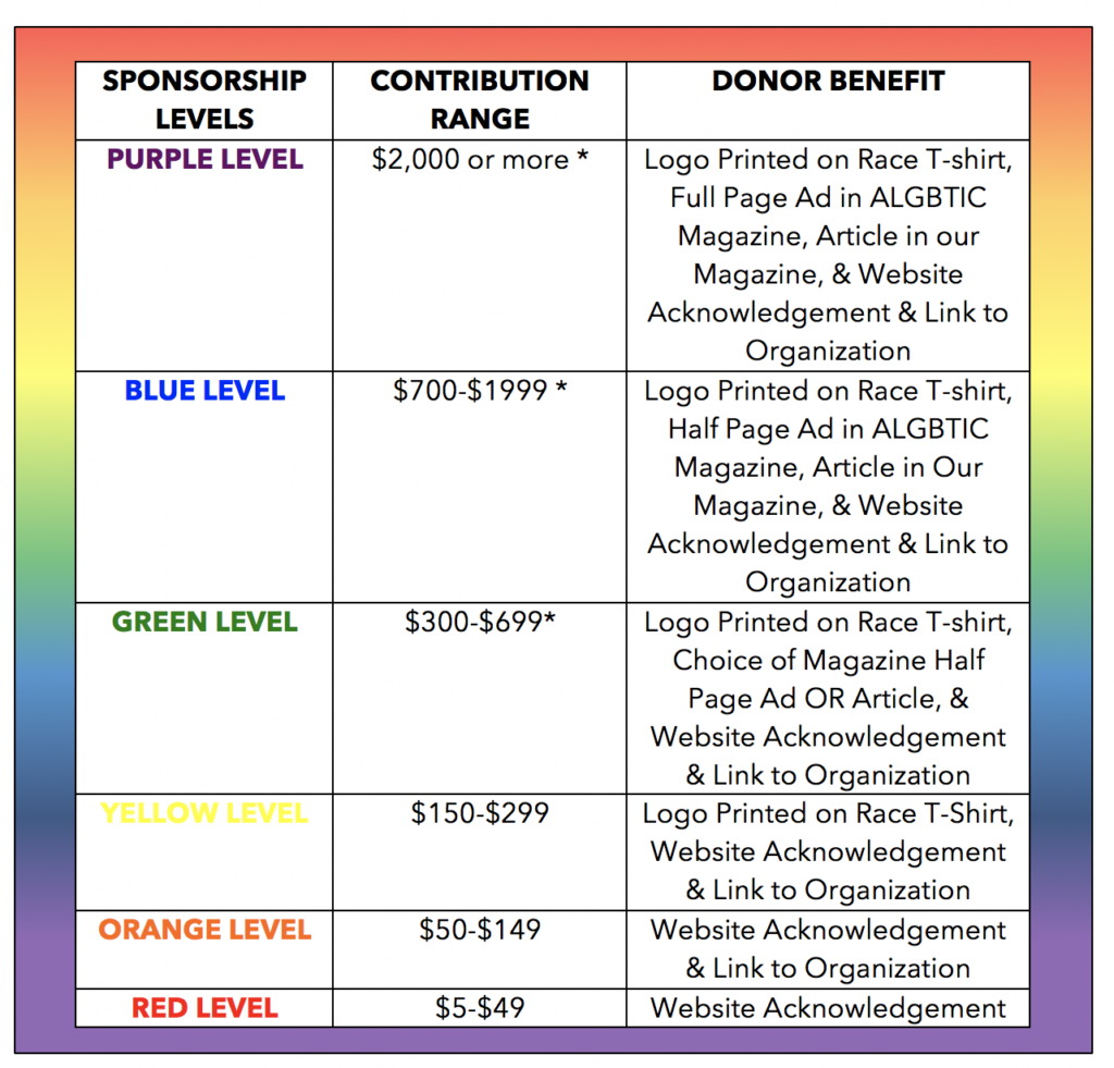 2020 Rainbow Run Sponsorship Levels & Benefits