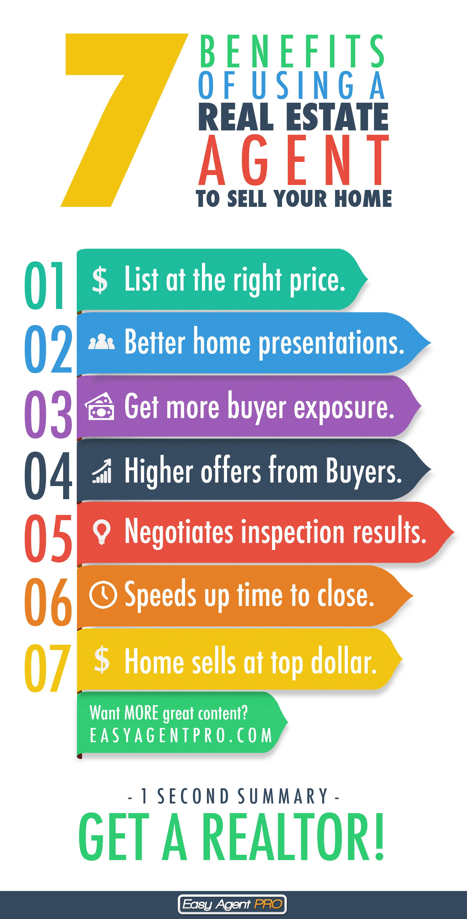 7 Reasons To Use A Real Estate Agent To Sell Your Home