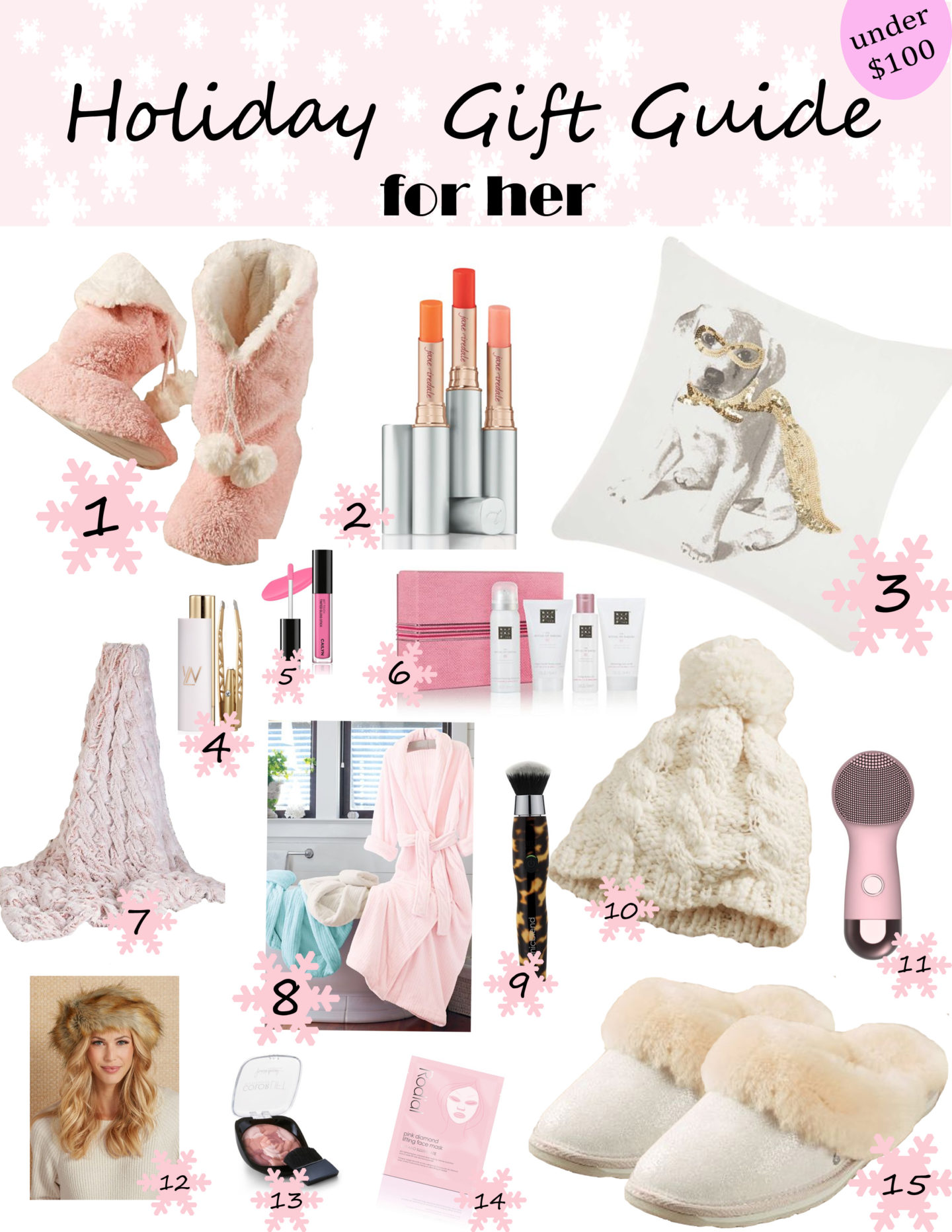 Holiday Gift Guide For Her Under $100