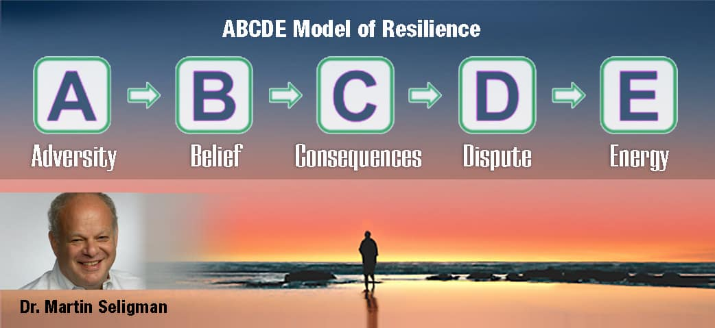 ABCDE Model of Resilience-by Dr Martin Seligman