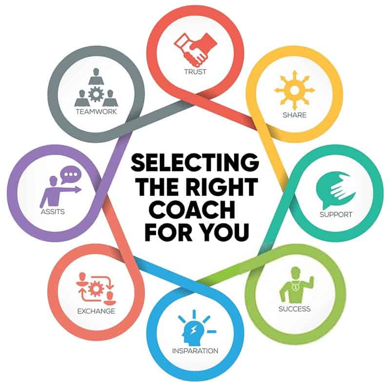 Selecting the right coach for you