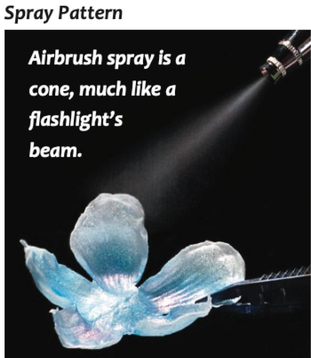 airbrush spraying