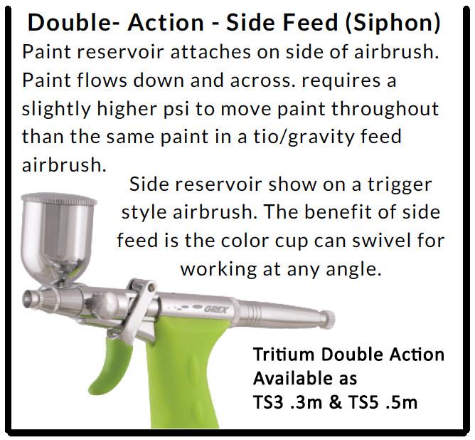 Tritium airbrushes