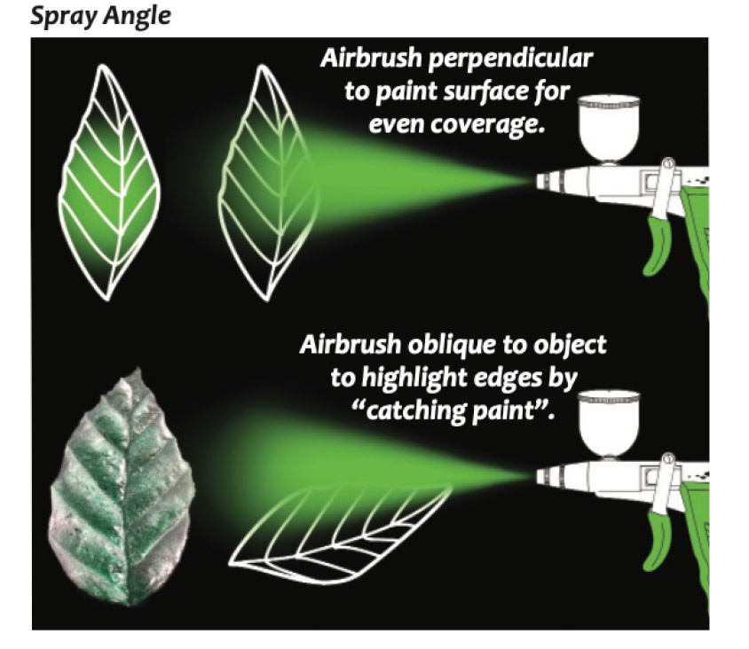 spray angle