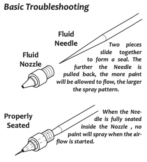 nozzle troubleshooting