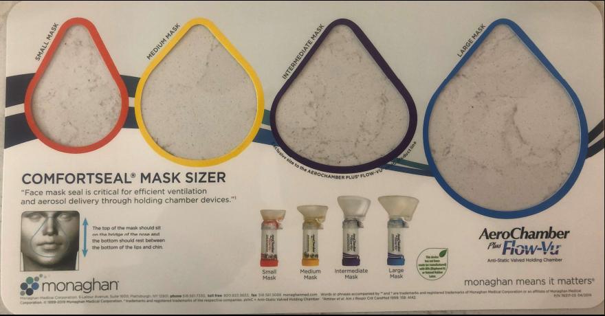 Sizing Chart for Masks: