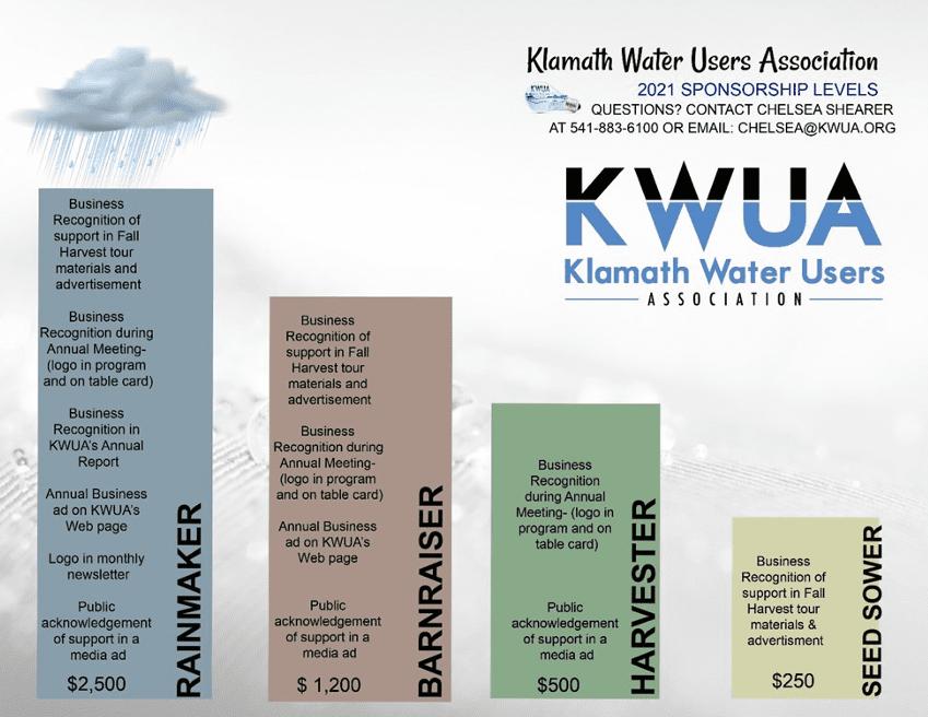 KWUA sponsorship levels
