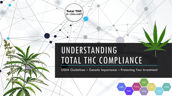 Understanding Total THC Compliance Webinar