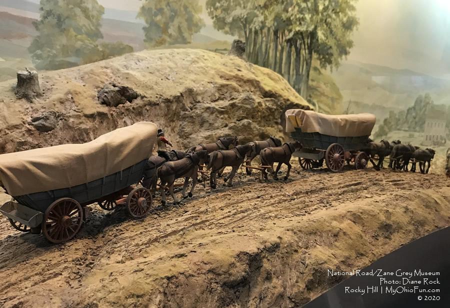 National Road/ Zane Grey Museum