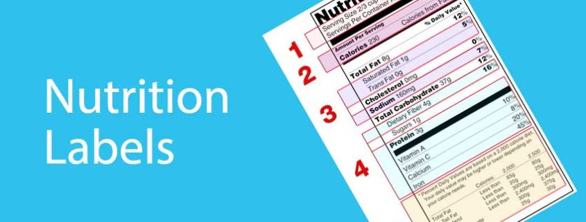 Nutrition Label Blog