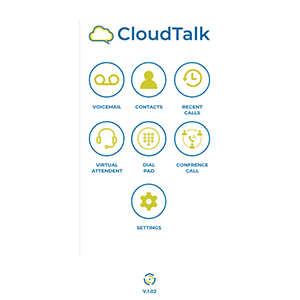 Cloud Talk App Images with circle showing different services