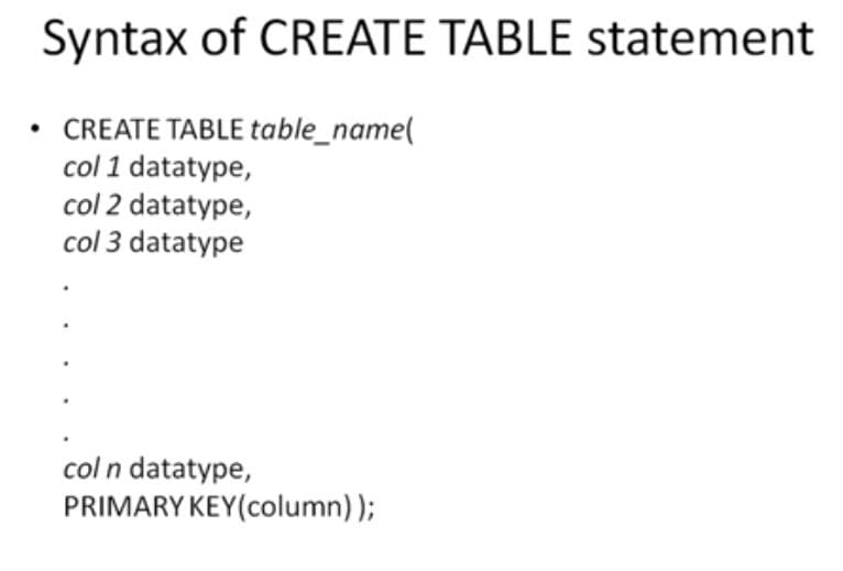 Table creation in SQL table syntax