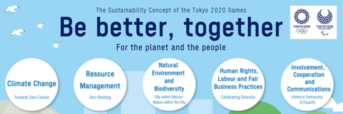 Tokyo Olympics Sustainability Concept