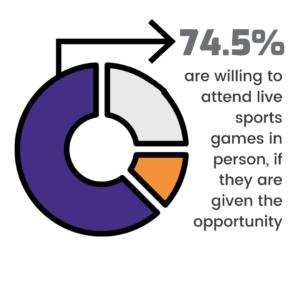 Sports Statistic