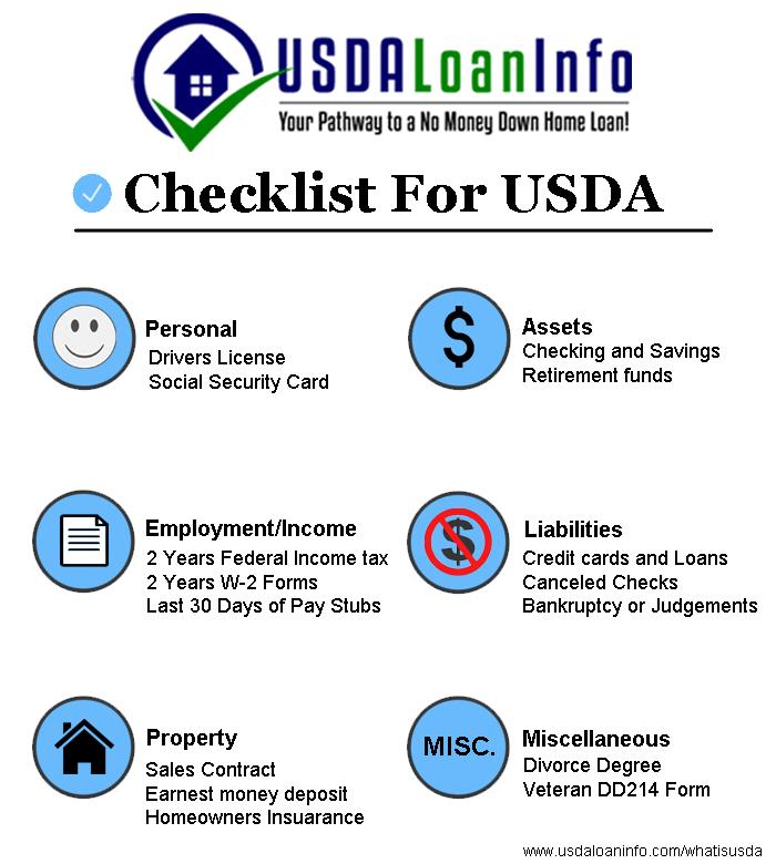 USDA Loan Info's USDA Home Loan Checklist