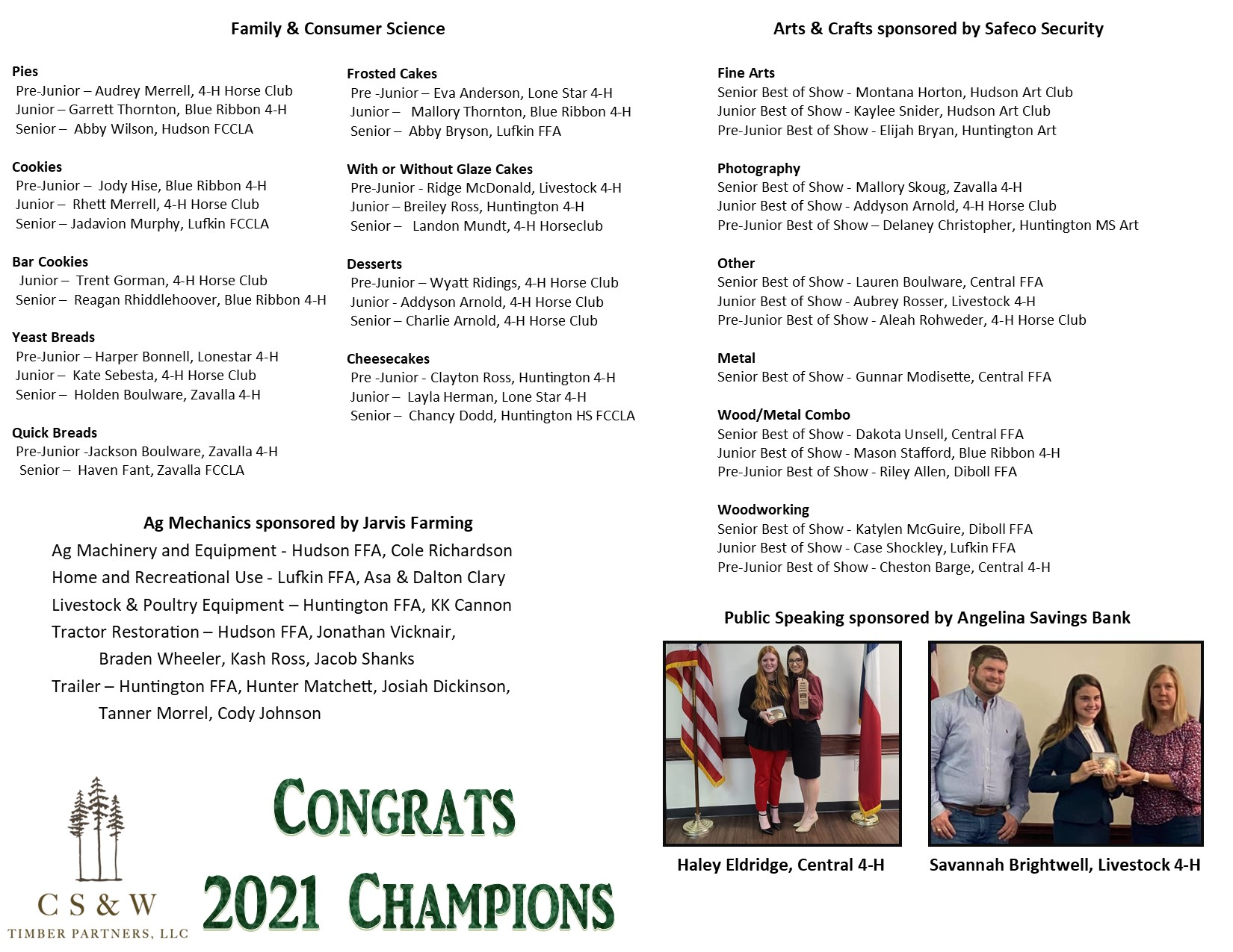 Champions board 2021 pg 3