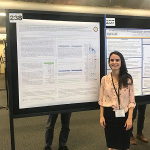 Sandra presenting a poster at ACNP 2017