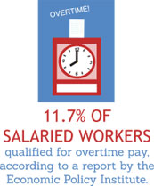 Your salaried employees may require overtime info 1