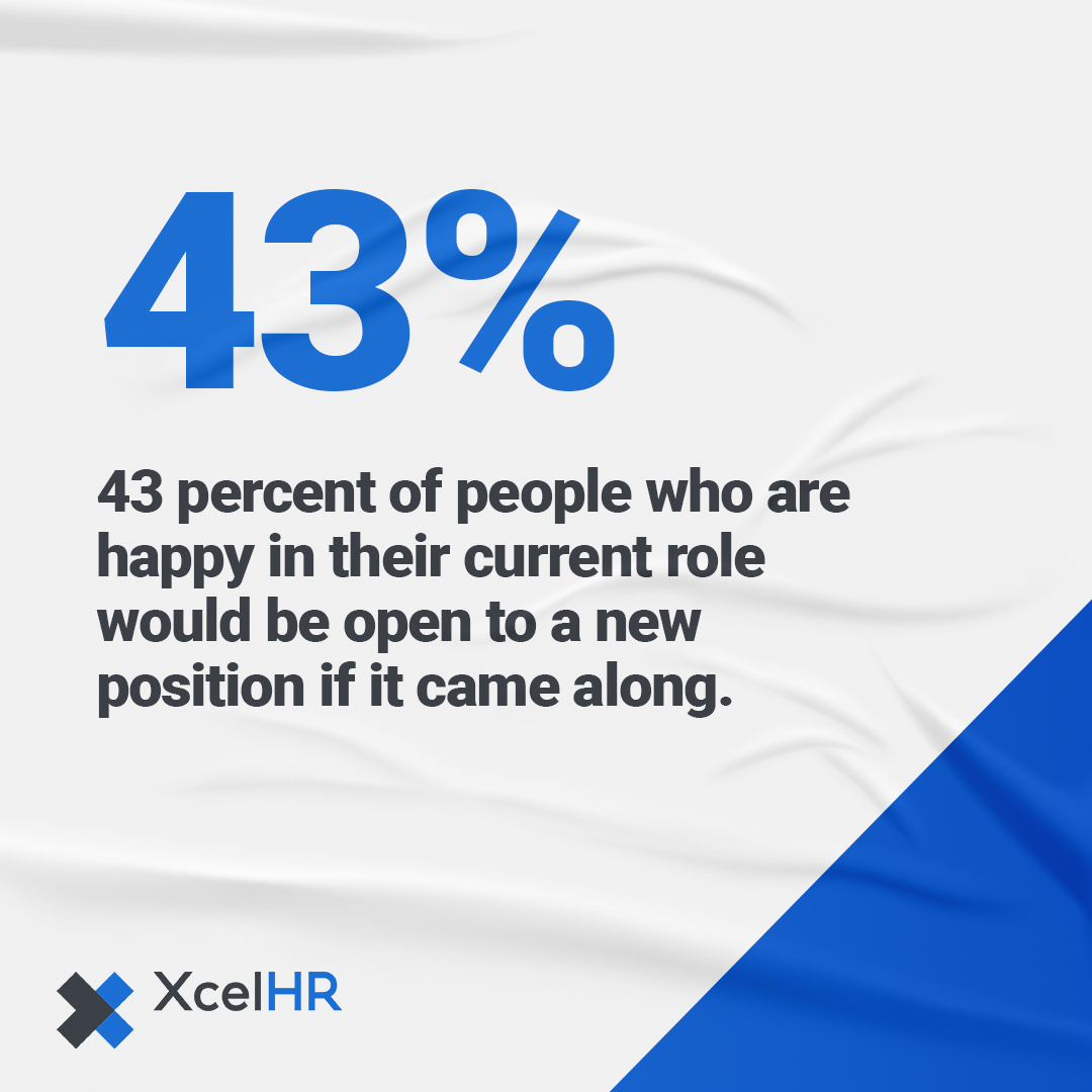 43 percent of employees who are happy with their current role would be open to a new position if it came along