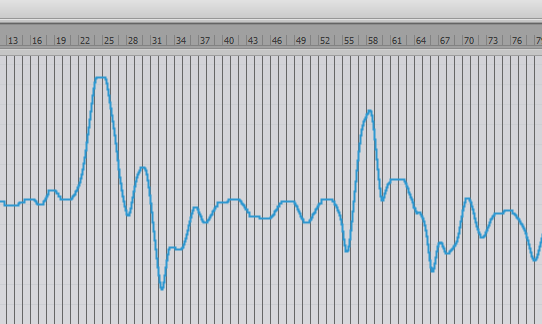 The Truth About Tempo Changes