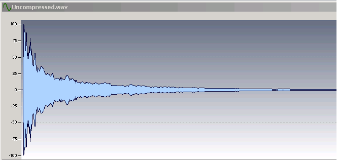 Uncompressed guitar chord, showing relatively abrupt decay.