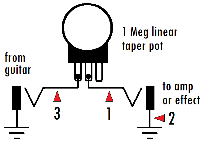 Test jig for measuring impedance, with one potentiometer and two jacks.