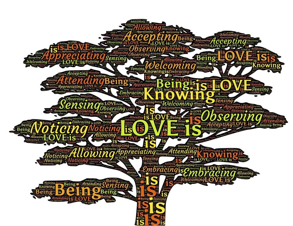 unconditional Positive regard in psychology