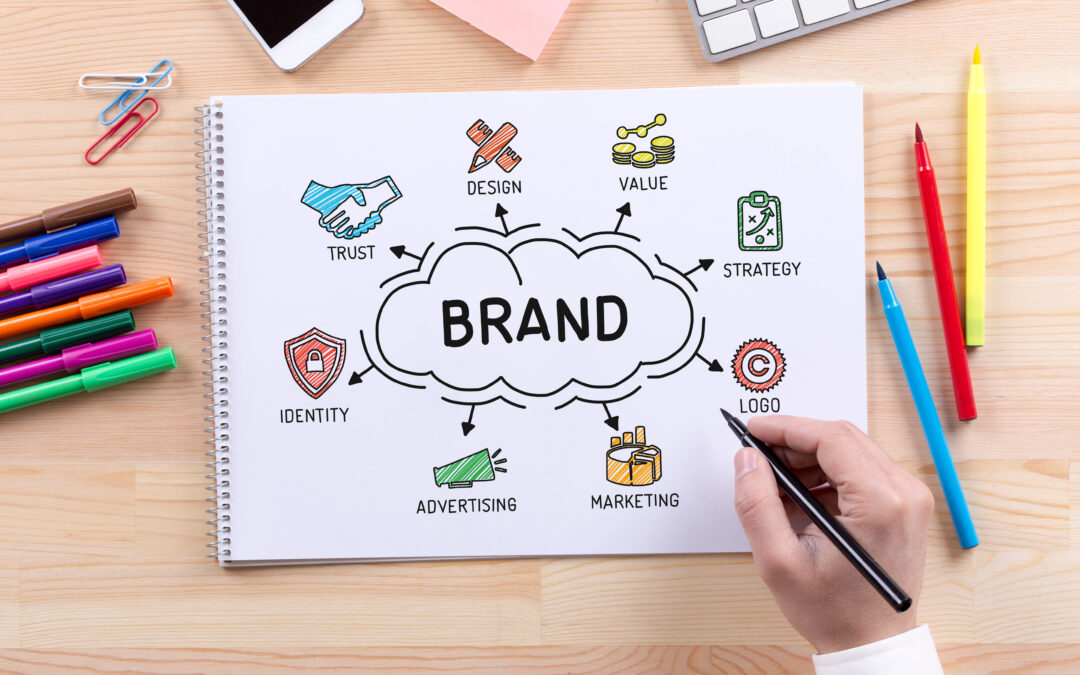 Which Comes First, the Product or the Brand?