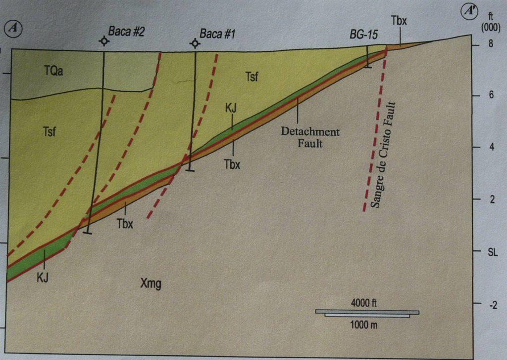 Figure 8. Lexam's interpretation of stratigraphy, faults based on Baca wells #1 and #2.