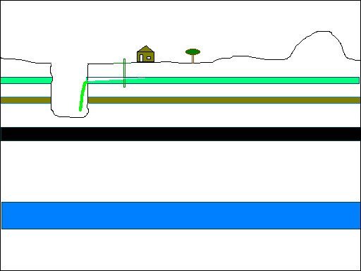 """Figure 6. Simplified schematic cross-section; green layer is """"good water,"""" brown layer is """"bad water,"""" black layer is coal seam, and blue layer is gas-bearing rock strata"""