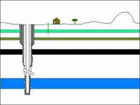 Figure 11. Concrete casing is only near top and bottom