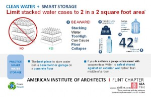 Safe Water Guide