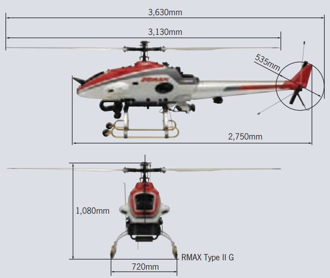 Precision Agriculture Yamaha Rmax Helicopter dimensions