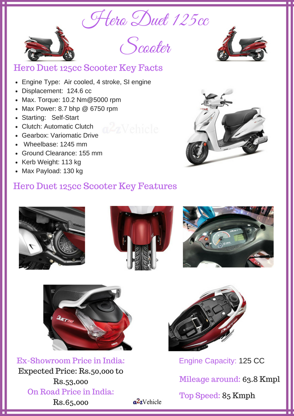 Hero Duet 125cc Scooter price specs mileage specs top speed images