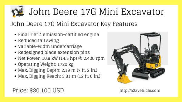 John Deere 17G Mini Excavator Price specs
